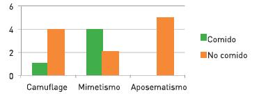 graph_spanish
